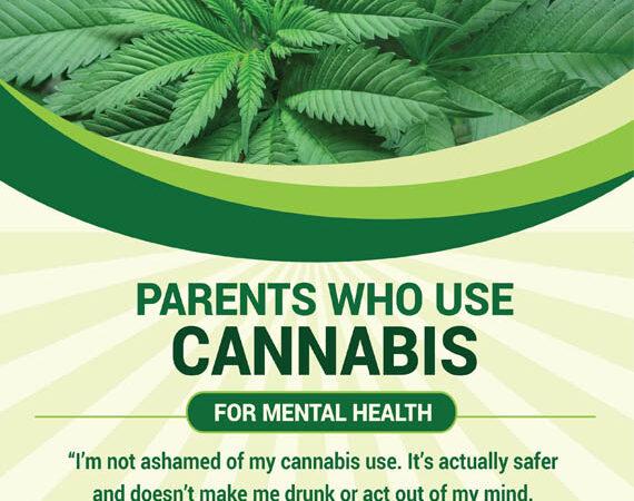 parents who use marijuana